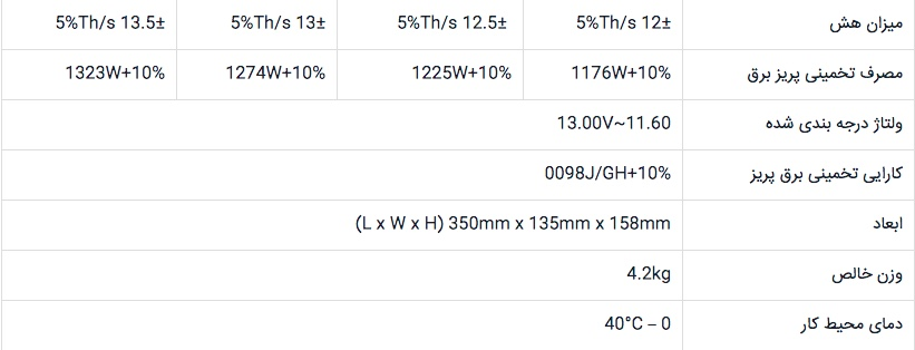 انت ماینر مدل S9