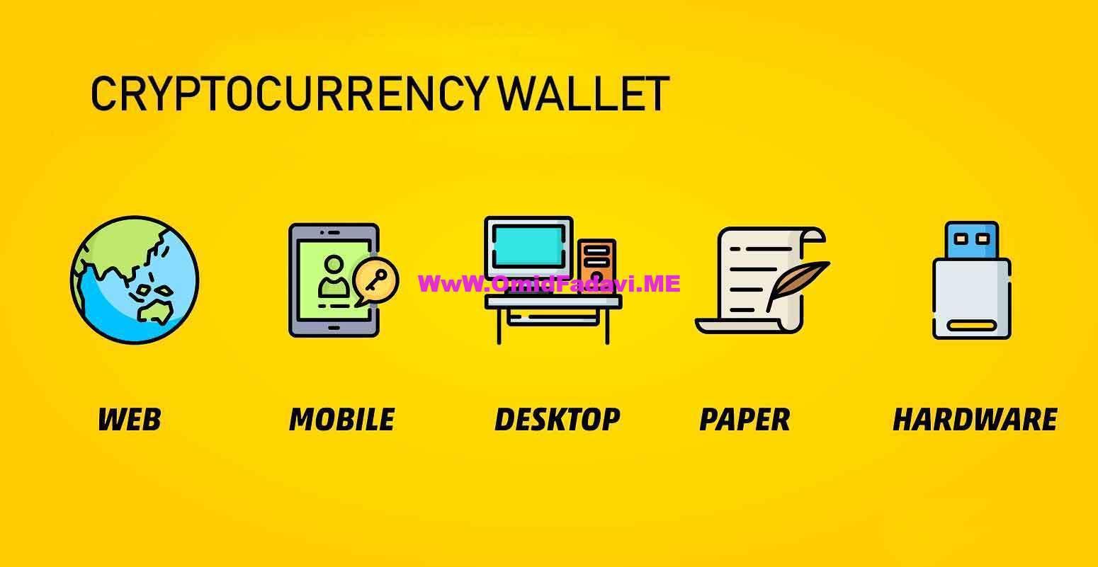 بهترین کیف پول بیت کوین