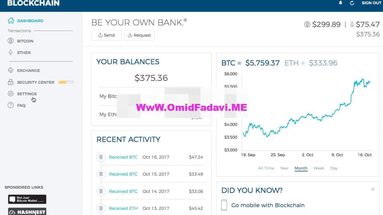 بلاک چین دات اینفو Blockchain.info