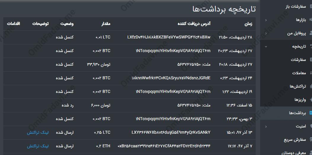 Nobitex Exchange