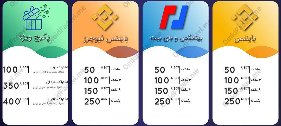 هزینه اشتراک کانال سیگنال با ارز دیجیتال