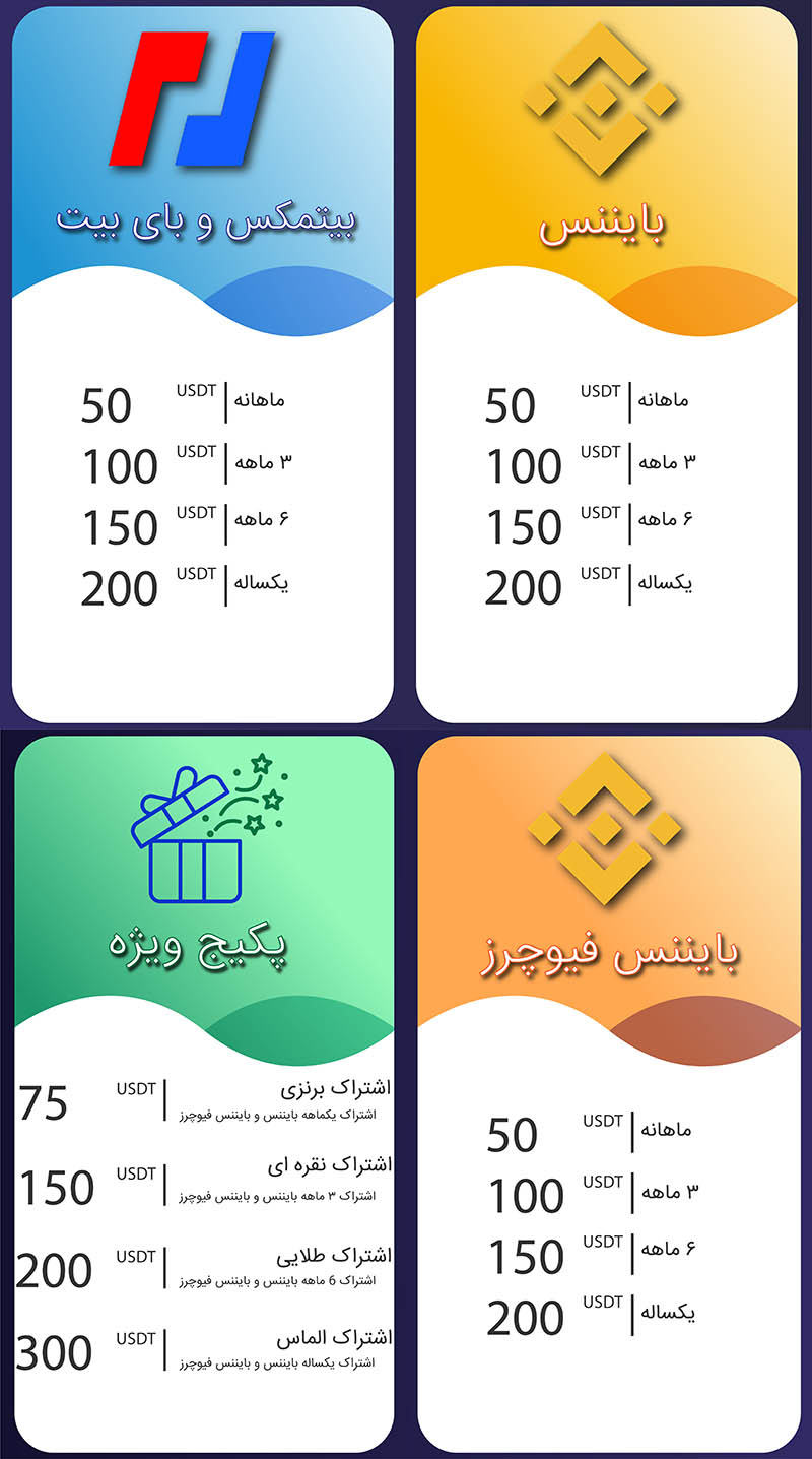 پلن های مختلف اشتراک کانال سیگنال