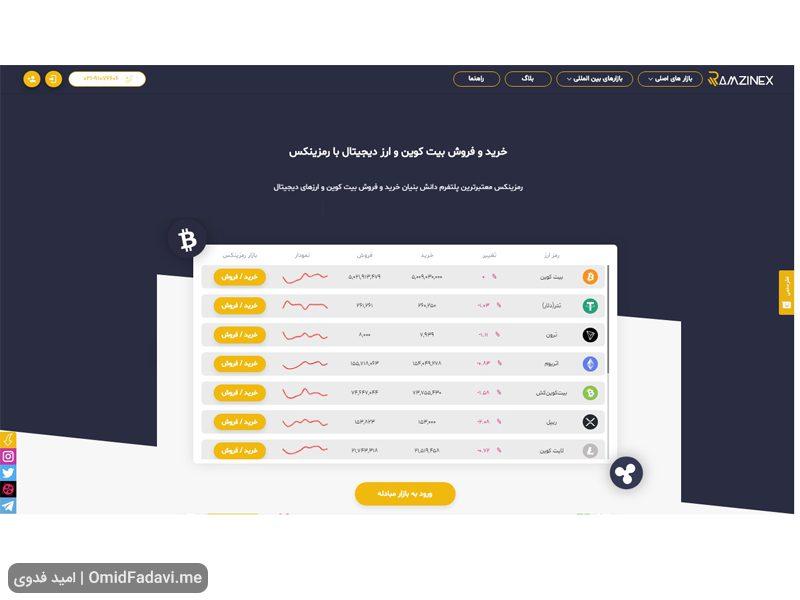 Iranian Exchanges