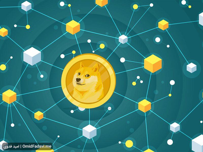 Dogecoin Cloud Mining